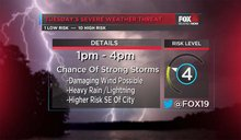 March in like a lion with strong T-storms possible this afternoo - Cincinnati News, FOX19-WXIX TV