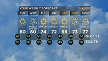 Nicondra: Beautiful weather continues - FOX 8 WVUE New Orleans News, Weather, Sports, Social