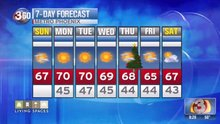 Phoenix weather: Warming up