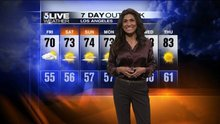 Friday Forecast: Partly Cloudy Skies, Cooler Temps
