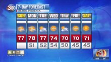 Phoenix weather: Warm week