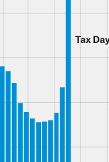 Everyone Files Their Taxes At The Last Minute