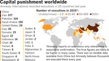 Executions surged in 2015: Which countries put the most people to death?