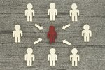 Identifying five levels of influencer action