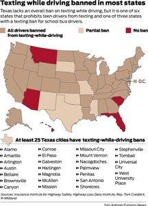 Texas House will eye drivers' texting